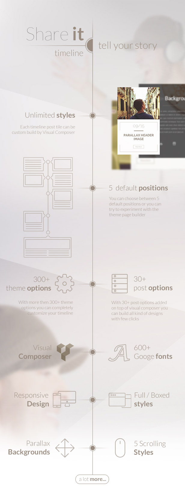 Share It - Timeline WordPress Theme - 4